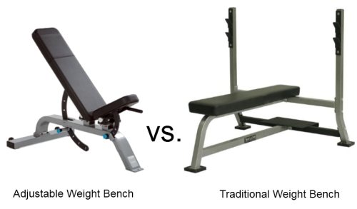 Adjustable Weight Bench Vs. Traditional Weight Bench