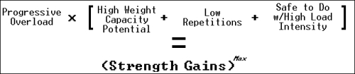 strength building equation