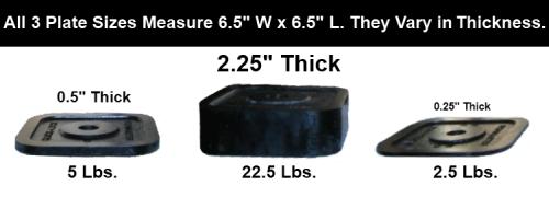 2.5 lb, 5 lb & 22.5 Ironmaster Quick-Lock Weight Plates