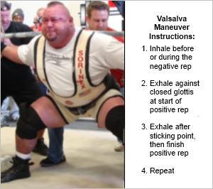 Valsalva Maneuver: A Weight Training Breathing Technique