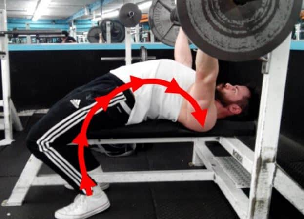 leg drive on bench press transfer of force