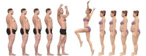 Body fat percentage guide for men and women