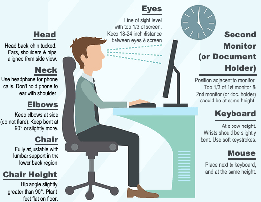 Office Ergonomics Related Keywords Office Ergonomics