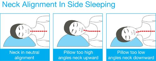 Proper neck position when sleeping on side