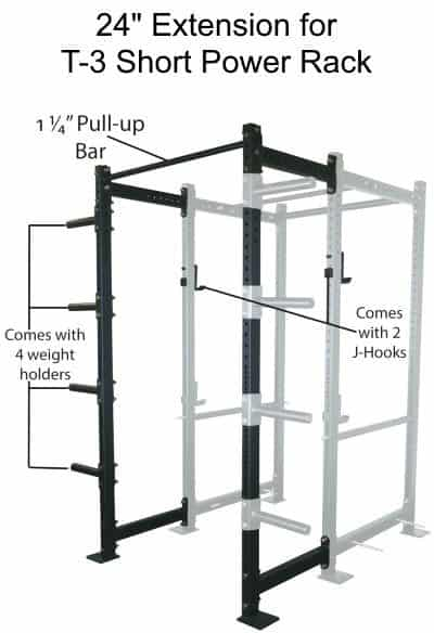 24 Inch Extension Kit For T-3 Short Power Rack