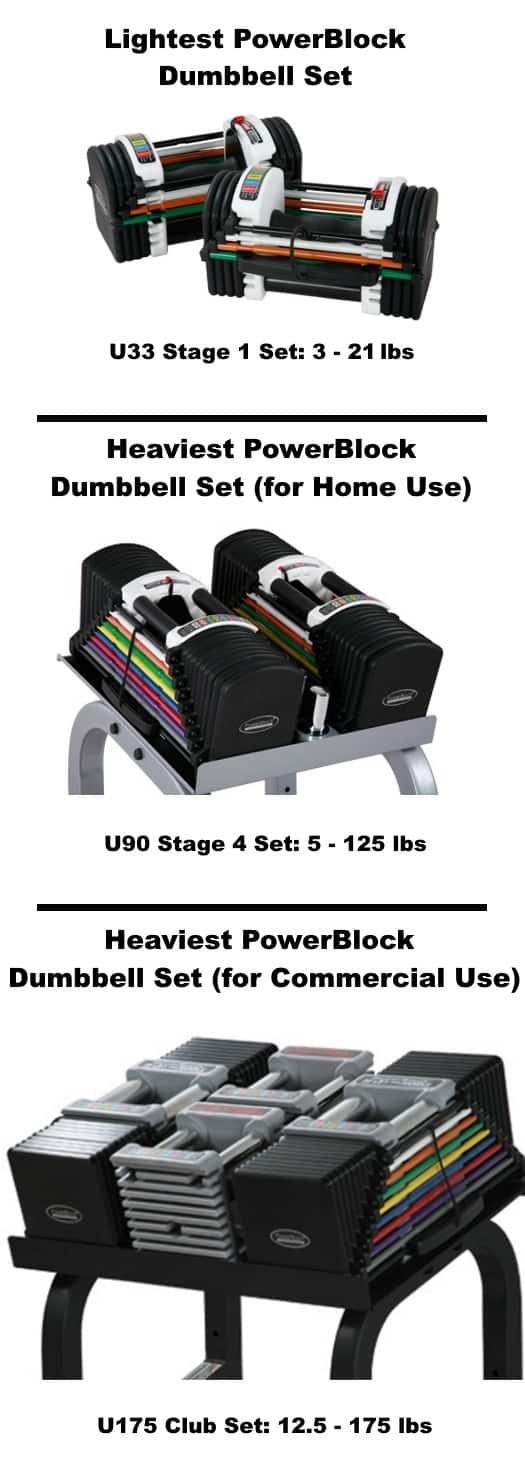 Different PowerBlock Dumbbell Models - Weight Range - Lightest to Heaviest
