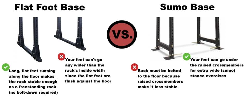 Flat Foot Base Power Rack vs Sumo Base Power Rack - Pros & Cons of Each