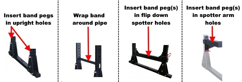 Workarounds for Installing Lower Band Pegs on the Titan X-3 Power Rack