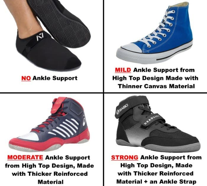 Wearing Basketball Shoes For Ankle Support