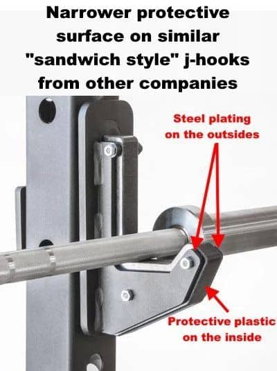 Sandwich J-Hooks - Narrower Protective Surface Compared to the MyRack Deluxe J-Hooks