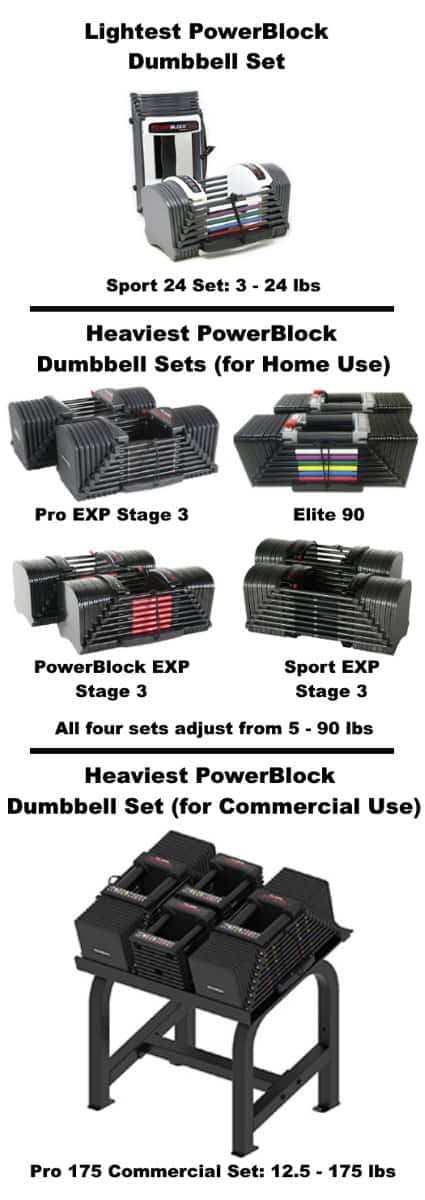 Different PowerBlock Dumbbell Models - Including Lightest and Heaviest Sets