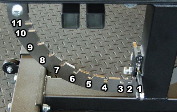 Ironmaster Super Bench Pro Adjustment Mechanism - 11 Adjustment Settings