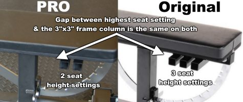 Seat Height Settings Comparison Between the Ironmaster Super Bench Pro and Original Ironmaster Super Bench