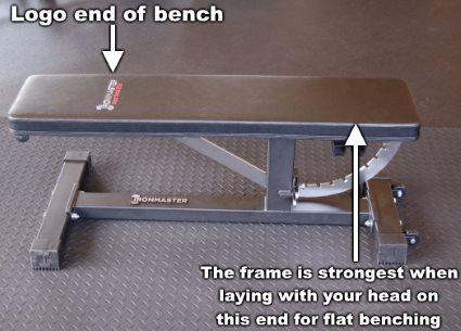 Logo-end vs Non-Logo-end of bench
