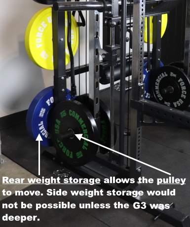 Monster G3 Rear Weight Plate Storage Makes Room for Pulley