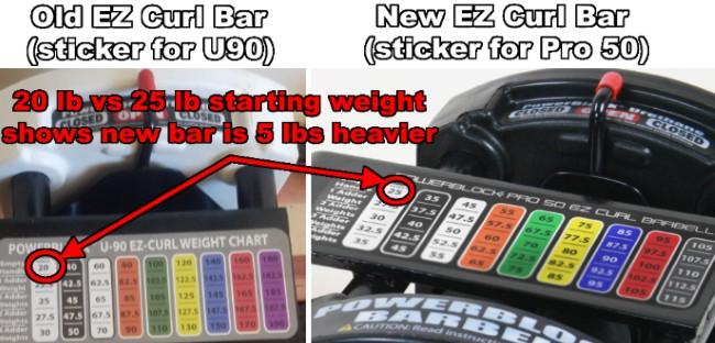 Old PowerBlock EZ Curl Bar vs New PowerBlock EZ Curl Bar